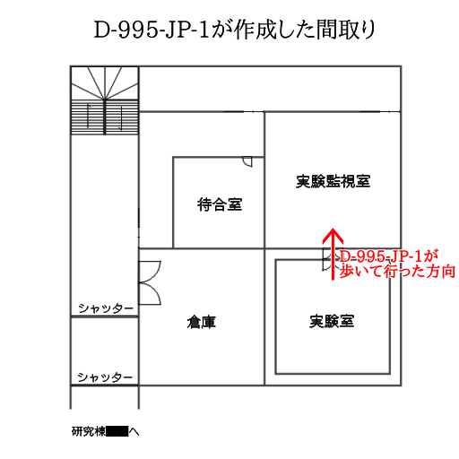 (Unknown) SCP-995 JP - クロマキー